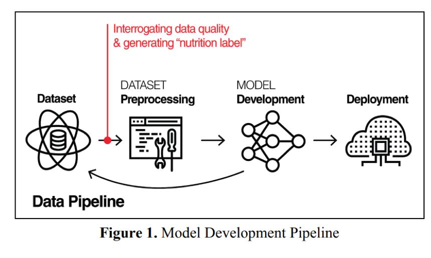 Data_Quality