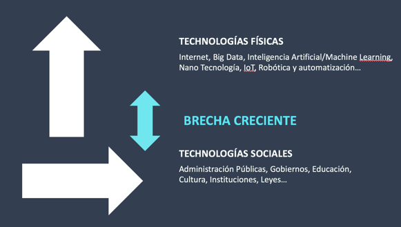 Tecnologías_físicas_vs_Tecnologías_sociales_Manuela_Battaglini